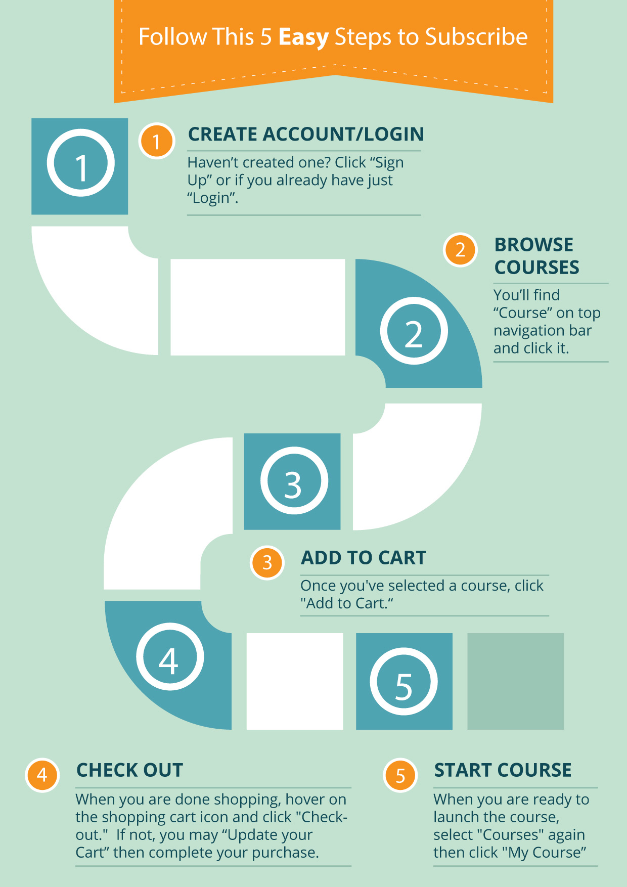 how-to-subscribe-infographic-1